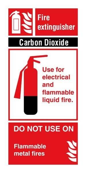 Fire Extinguisher Carbon Dioxide : Brandskilt