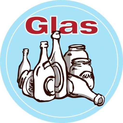 Glas. Mærkningsskilt