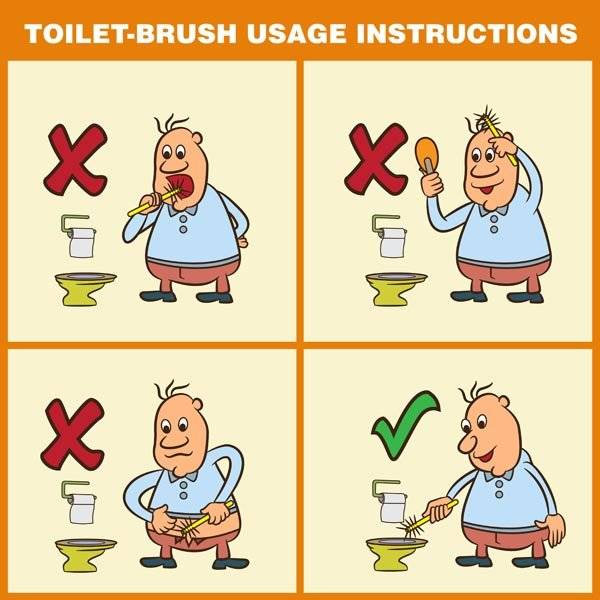 TOILET BRUSH USAGE. Bygningsskilt