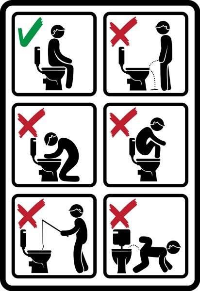Toilet regler. Bygningsskilt