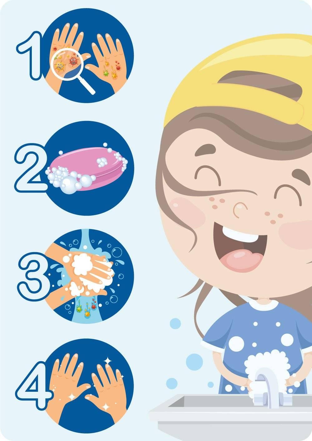 Vask hænder trin-for-trin guide - instruktioner - børn skilt