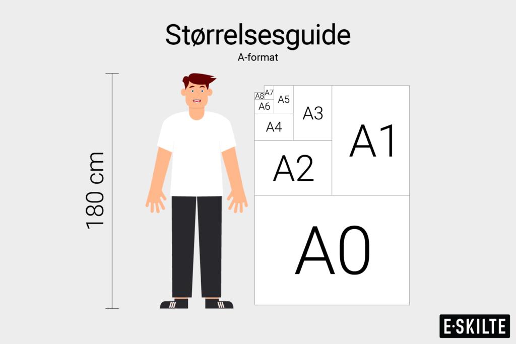 A-format skilte størrelsesguide