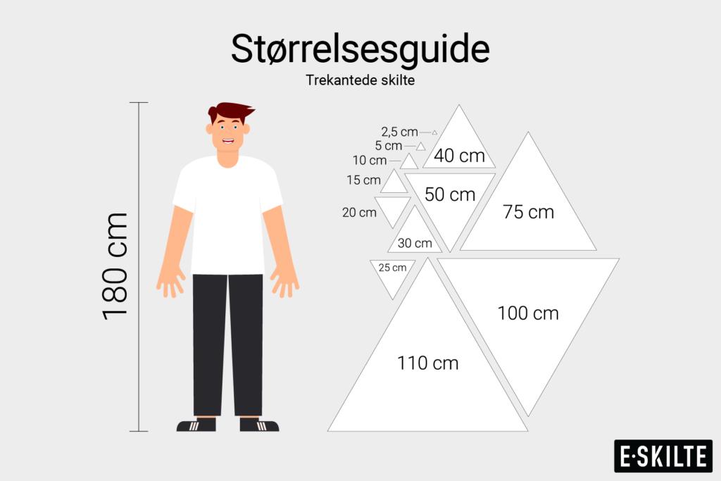 Trekantede skilte størrelsesguide